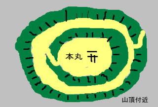 茶臼山城 郭部分
