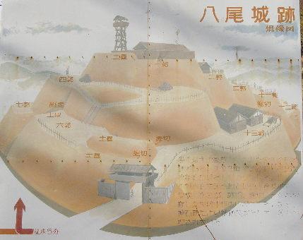 八尾城 想像図